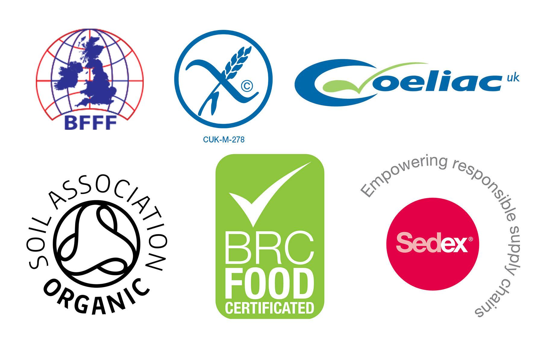 Food Logos Plus Bffff Code